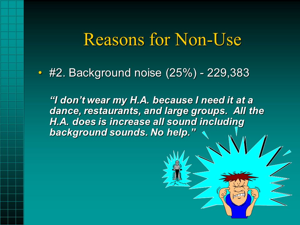 Reasons for Non-Use #2. Background noise (25%) - 229,383#2.
