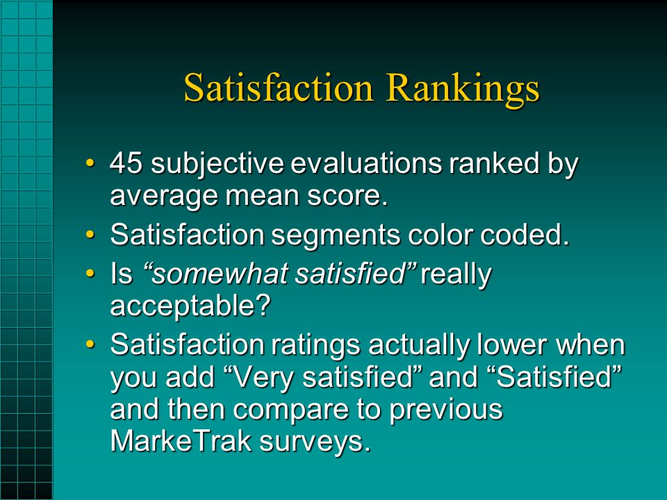 Satisfaction Rankings 45 subjective evaluations ranked by average mean score.45 subjective evaluations ranked by average mean score.