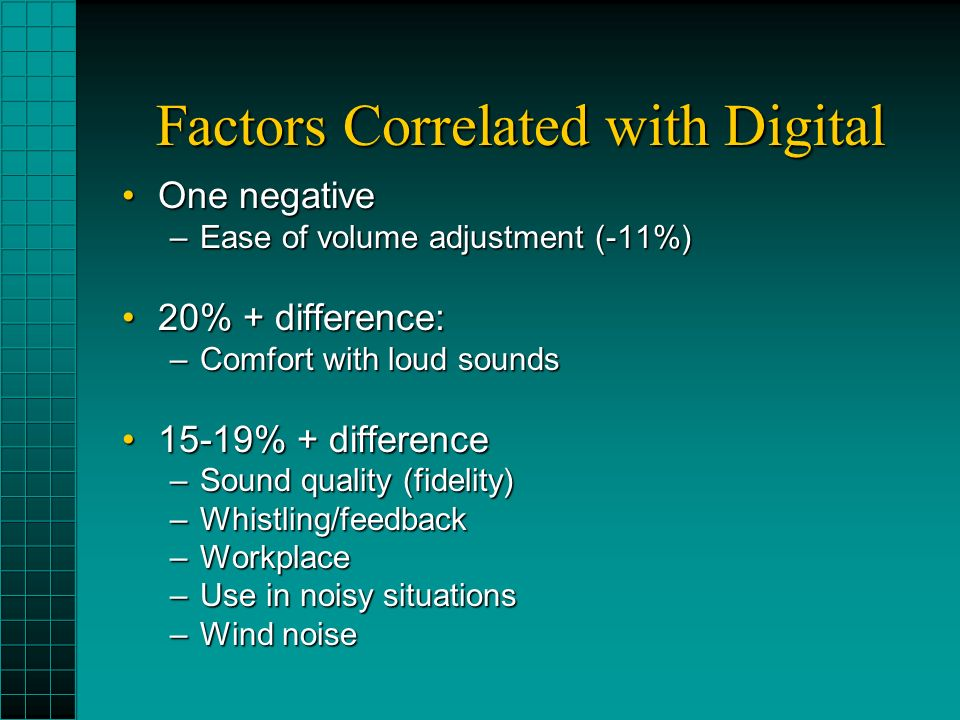 Factors Correlated with Digital One negativeOne negative –Ease of volume adjustment (-11%) 20% + difference:20% + difference: –Comfort with loud sounds 15-19% + difference15-19% + difference –Sound quality (fidelity) –Whistling/feedback –Workplace –Use in noisy situations –Wind noise