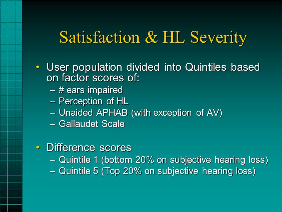 Satisfaction & HL Severity User population divided into Quintiles based on factor scores of:User population divided into Quintiles based on factor scores of: –# ears impaired –Perception of HL –Unaided APHAB (with exception of AV) –Gallaudet Scale Difference scoresDifference scores –Quintile 1 (bottom 20% on subjective hearing loss) –Quintile 5 (Top 20% on subjective hearing loss)