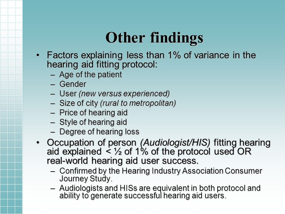 Other findings Factors explaining less than 1% of variance in the hearing aid fitting protocol:Factors explaining less than 1% of variance in the hearing aid fitting protocol: –Age of the patient –Gender –User (new versus experienced) –Size of city (rural to metropolitan) –Price of hearing aid –Style of hearing aid –Degree of hearing loss Occupation of person (Audiologist/HIS) fitting hearing aid explained < ½ of 1% of the protocol used OR real-world hearing aid user success.Occupation of person (Audiologist/HIS) fitting hearing aid explained < ½ of 1% of the protocol used OR real-world hearing aid user success.