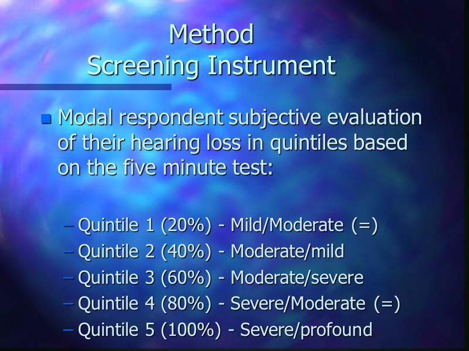 Method Screening Instrument n Modal respondent subjective evaluation of their hearing loss in quintiles based on the five minute test: –Quintile 1 (20%) - Mild/Moderate (=) –Quintile 2 (40%) - Moderate/mild –Quintile 3 (60%) - Moderate/severe –Quintile 4 (80%) - Severe/Moderate (=) –Quintile 5 (100%) - Severe/profound