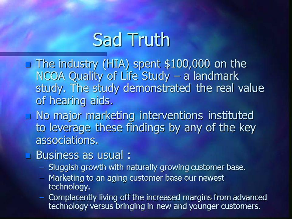 Sad Truth n The industry (HIA) spent $100,000 on the NCOA Quality of Life Study – a landmark study.