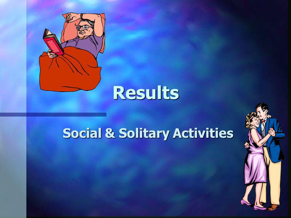 Results Social & Solitary Activities