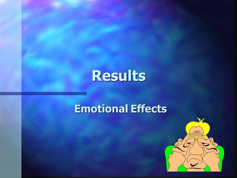 Results Emotional Effects