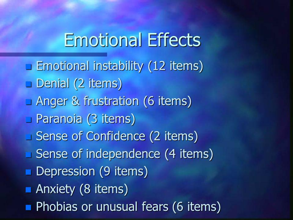 n Emotional instability (12 items) n Denial (2 items) n Anger & frustration (6 items) n Paranoia (3 items) n Sense of Confidence (2 items) n Sense of independence (4 items) n Depression (9 items) n Anxiety (8 items) n Phobias or unusual fears (6 items)