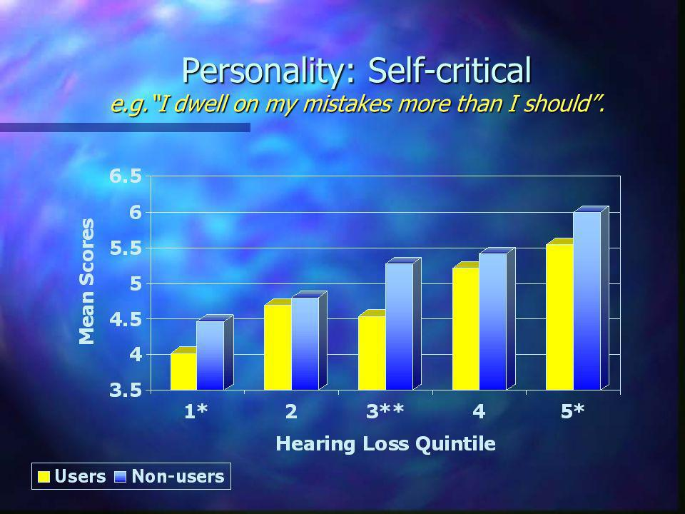 Personality: Self-critical e.g.I dwell on my mistakes more than I should.