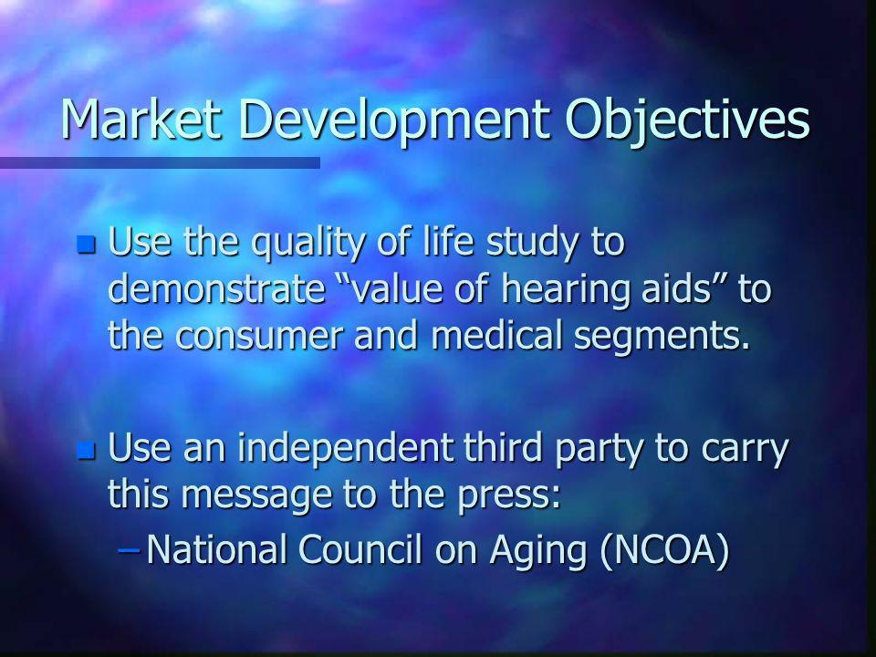 Market Development Objectives n Overall Goals –increase awareness of importance of hearing –show that hearing aids are the treatment of choice –stimulate sales of hearing aids