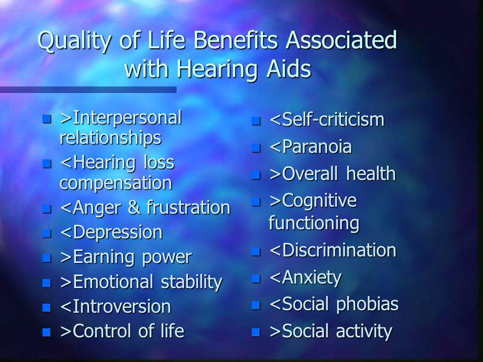 Quality of Life Benefits Associated with Hearing Aids n >Interpersonal relationships n <Hearing loss compensation n <Anger & frustration n <Depression n >Earning power n >Emotional stability n <Introversion n >Control of life n <Self-criticism n <Paranoia n >Overall health n >Cognitive functioning n <Discrimination n <Anxiety n <Social phobias n >Social activity