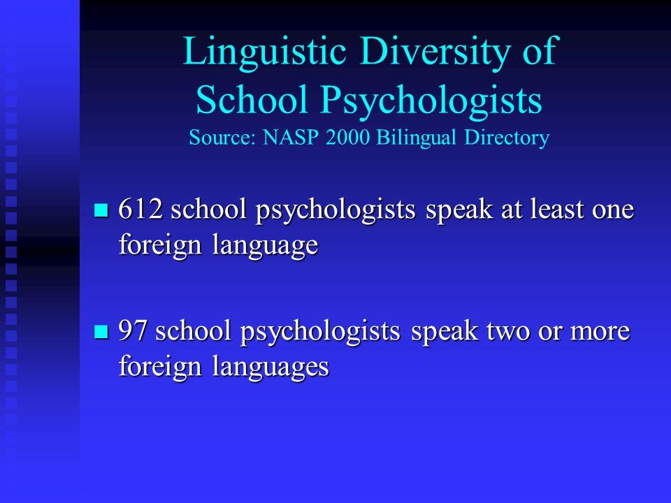 Linguistic Diversity of School Psychologists Source: NASP 2000 Bilingual Directory 612 school psychologists speak at least one foreign language 612 sc