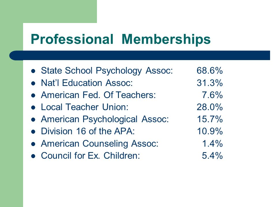 Professional Memberships State School Psychology Assoc:68.6% Natl Education Assoc:31.3% American Fed.