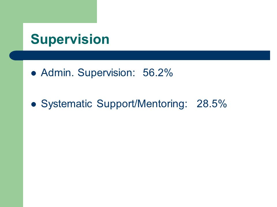 Supervision Admin. Supervision: 56.2% Systematic Support/Mentoring:28.5%
