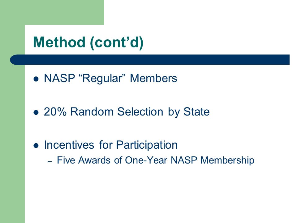 Method (contd) NASP Regular Members 20% Random Selection by State Incentives for Participation – Five Awards of One-Year NASP Membership