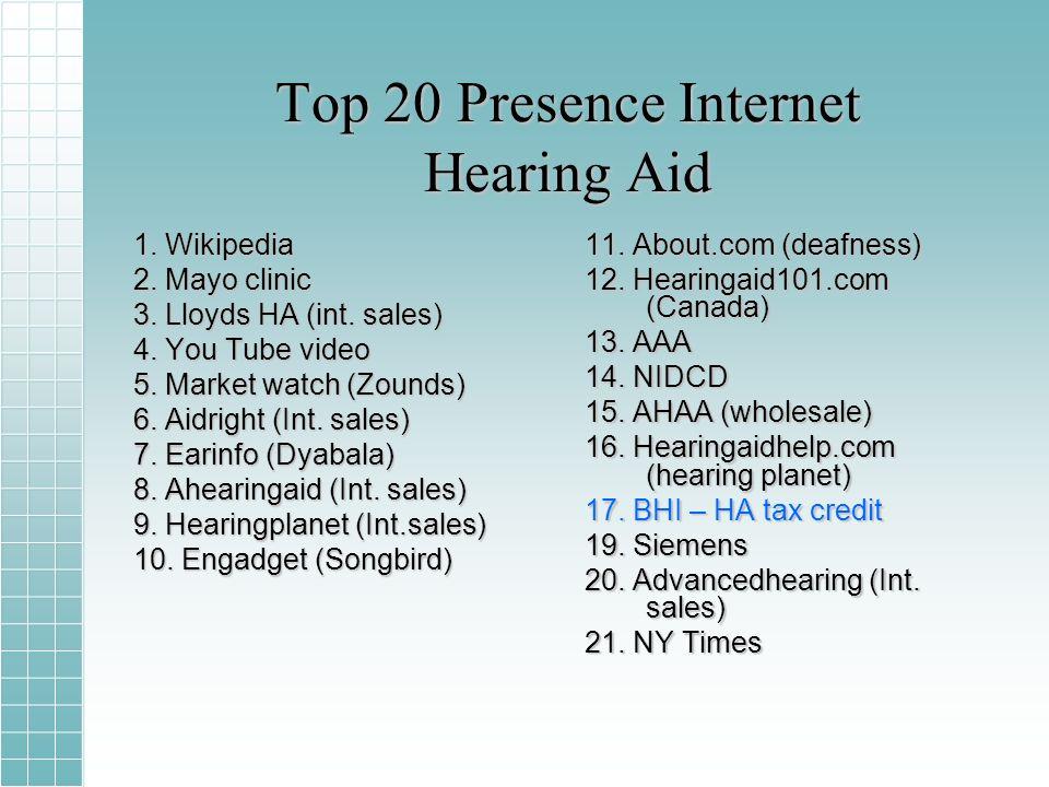 Top 20 Presence Internet Hearing Aid 1. Wikipedia 2.