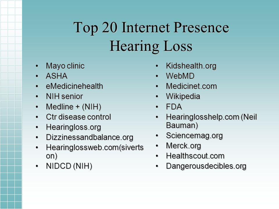 Top 20 Internet Presence Hearing Loss Mayo clinicMayo clinic ASHAASHA eMedicinehealtheMedicinehealth NIH seniorNIH senior Medline + (NIH)Medline + (NIH) Ctr disease controlCtr disease control Hearingloss.orgHearingloss.org Dizzinessandbalance.orgDizzinessandbalance.org Hearinglossweb.com(siverts on)Hearinglossweb.com(siverts on) NIDCD (NIH)NIDCD (NIH) Kidshealth.org WebMD Medicinet.com Wikipedia FDA Hearinglosshelp.com (Neil Bauman) Sciencemag.org Merck.org Healthscout.com Dangerousdecibles.org