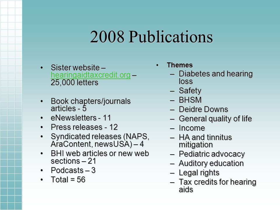 2008 Publications Sister website – hearingaidtaxcredit.org – 25,000 lettersSister website – hearingaidtaxcredit.org – 25,000 letters hearingaidtaxcredit.org Book chapters/journals articles - 5Book chapters/journals articles - 5 eNewsletters - 11eNewsletters - 11 Press releases - 12Press releases - 12 Syndicated releases (NAPS, AraContent, newsUSA) – 4Syndicated releases (NAPS, AraContent, newsUSA) – 4 BHI web articles or new web sections – 21BHI web articles or new web sections – 21 Podcasts – 3Podcasts – 3 Total = 56Total = 56 Themes –Diabetes and hearing loss –Safety –BHSM –Deidre Downs –General quality of life –Income –HA and tinnitus mitigation –Pediatric advocacy –Auditory education –Legal rights –Tax credits for hearing aids
