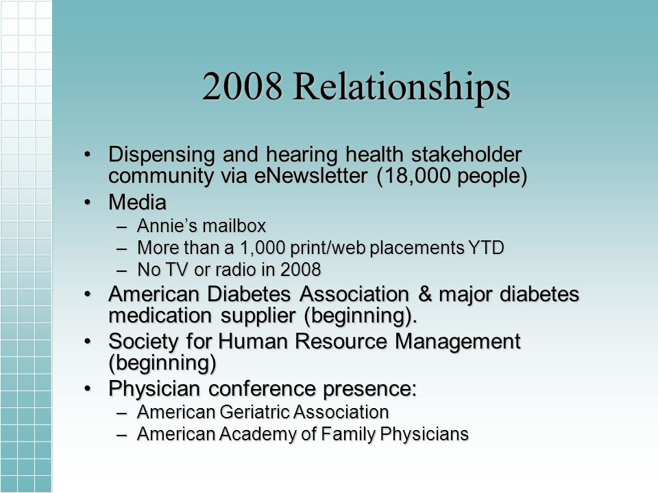 2008 Relationships Dispensing and hearing health stakeholder community via eNewsletter (18,000 people)Dispensing and hearing health stakeholder community via eNewsletter (18,000 people) MediaMedia –Annies mailbox –More than a 1,000 print/web placements YTD –No TV or radio in 2008 American Diabetes Association & major diabetes medication supplier (beginning).American Diabetes Association & major diabetes medication supplier (beginning).