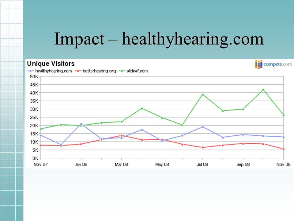 Impact – healthyhearing.com