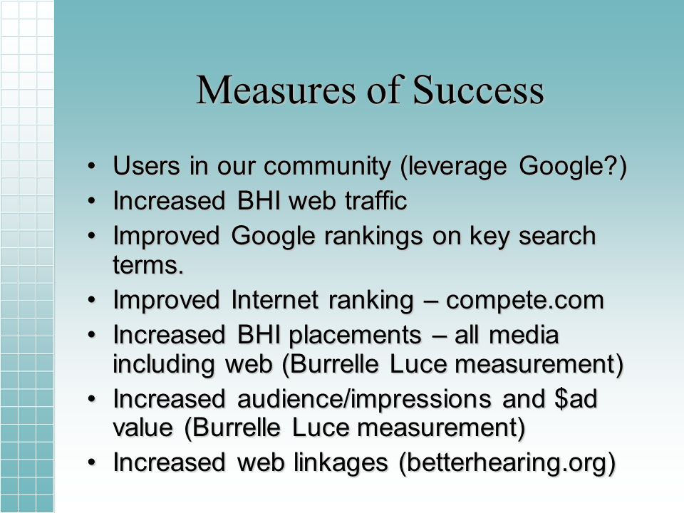 Measures of Success Users in our community (leverage Google )Users in our community (leverage Google ) Increased BHI web trafficIncreased BHI web traffic Improved Google rankings on key search terms.Improved Google rankings on key search terms.