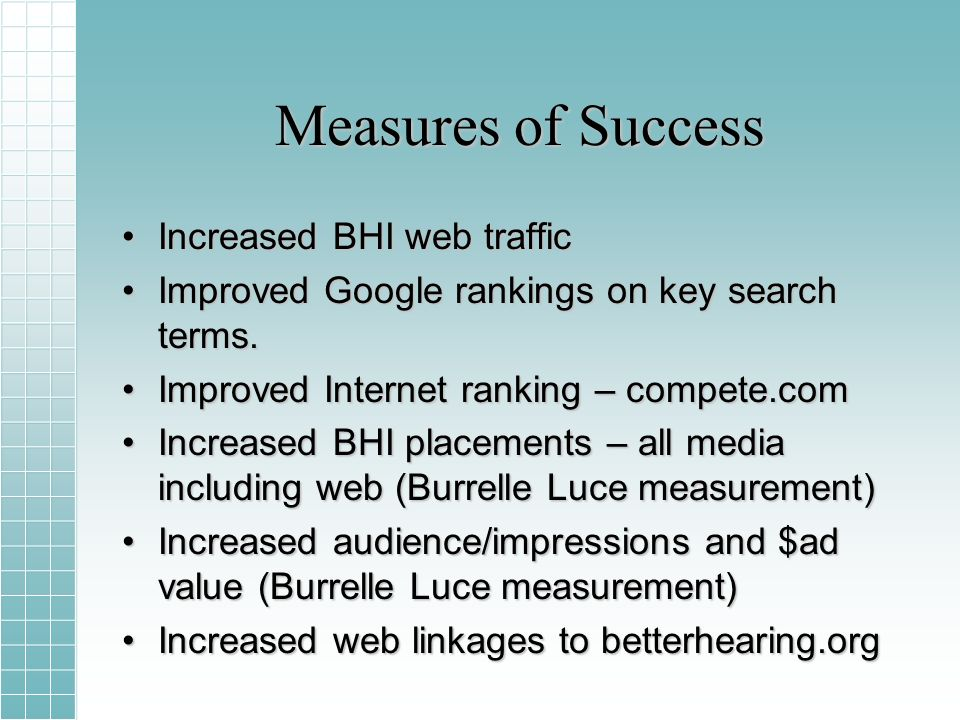 Measures of Success Increased BHI web trafficIncreased BHI web traffic Improved Google rankings on key search terms.Improved Google rankings on key search terms.