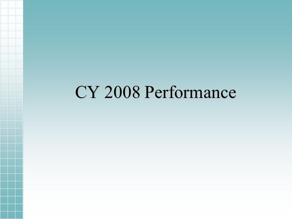 CY 2008 Performance