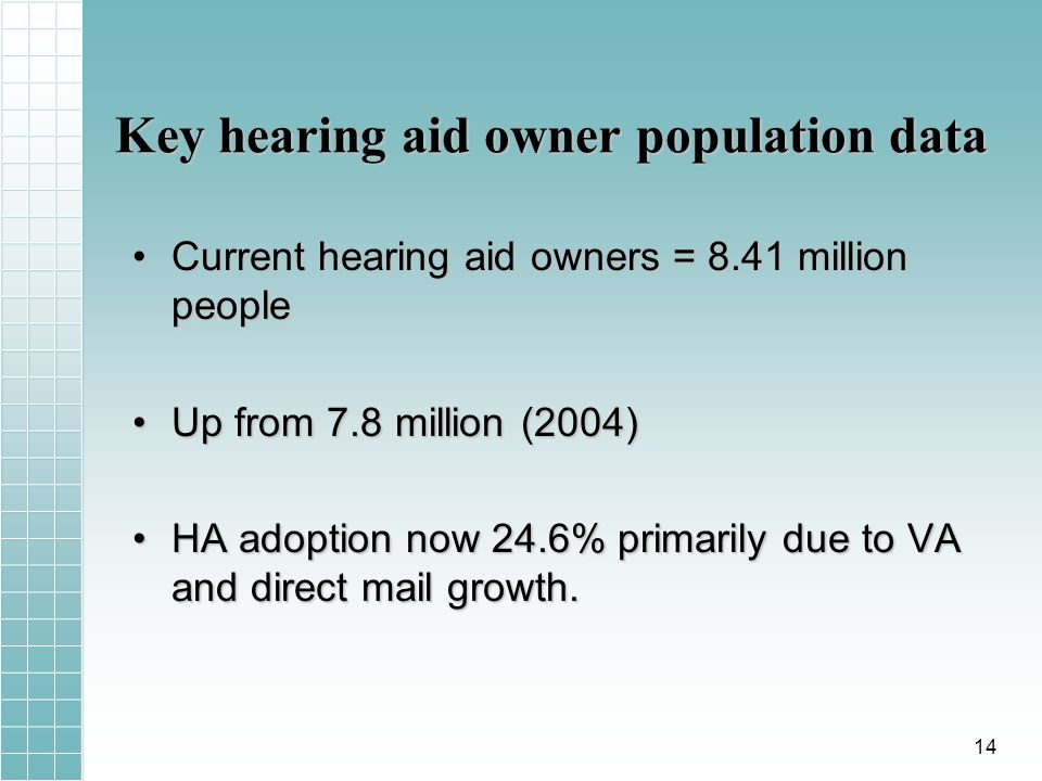 Key hearing aid owner population data Current hearing aid owners = 8.41 million peopleCurrent hearing aid owners = 8.41 million people Up from 7.8 million (2004)Up from 7.8 million (2004) HA adoption now 24.6% primarily due to VA and direct mail growth.HA adoption now 24.6% primarily due to VA and direct mail growth.
