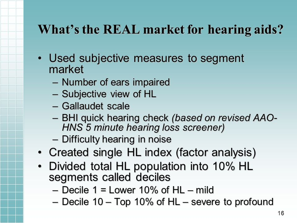 Whats the REAL market for hearing aids.
