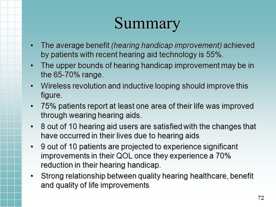 Summary The average benefit (hearing handicap improvement) achieved by patients with recent hearing aid technology is 55%.The average benefit (hearing handicap improvement) achieved by patients with recent hearing aid technology is 55%.