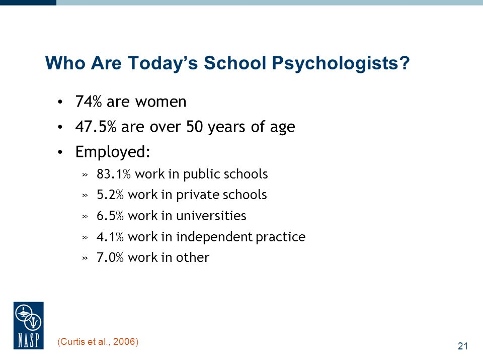 21 Who Are Todays School Psychologists.