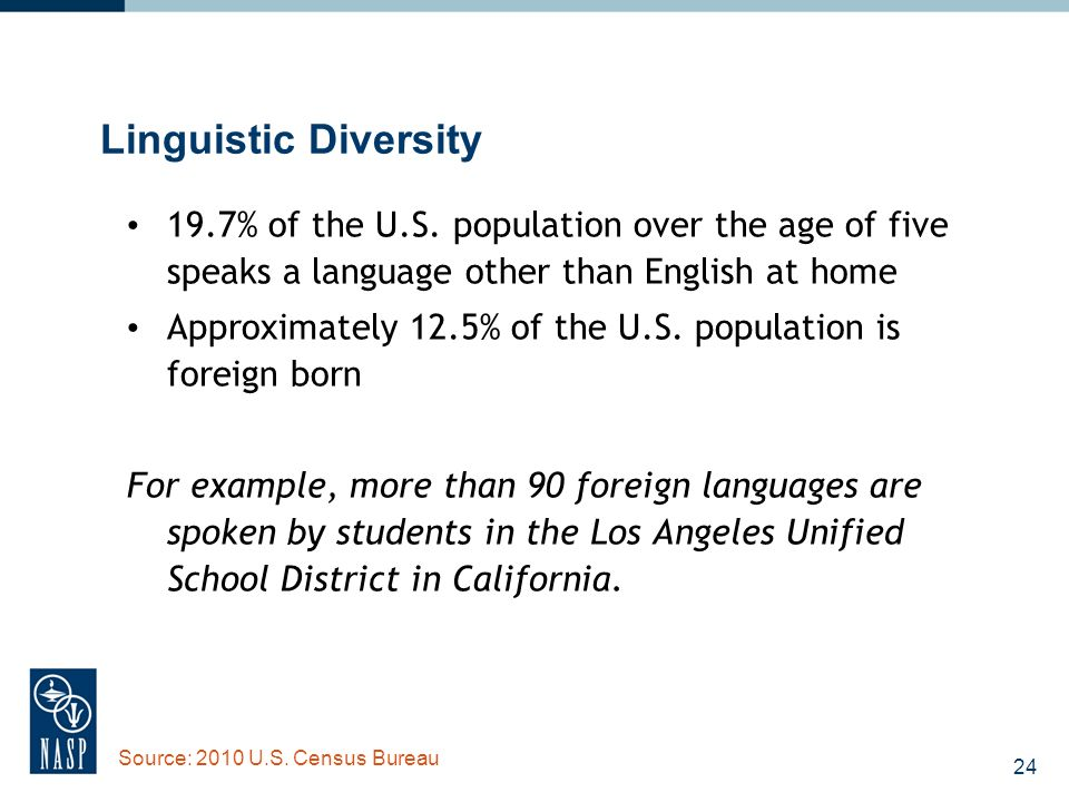 24 Linguistic Diversity 19.7% of the U.S.