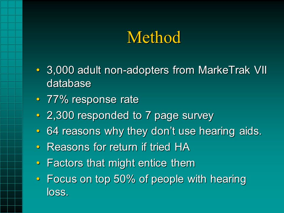 Method 3,000 adult non-adopters from MarkeTrak VII database3,000 adult non-adopters from MarkeTrak VII database 77% response rate77% response rate 2,300 responded to 7 page survey2,300 responded to 7 page survey 64 reasons why they dont use hearing aids.64 reasons why they dont use hearing aids.