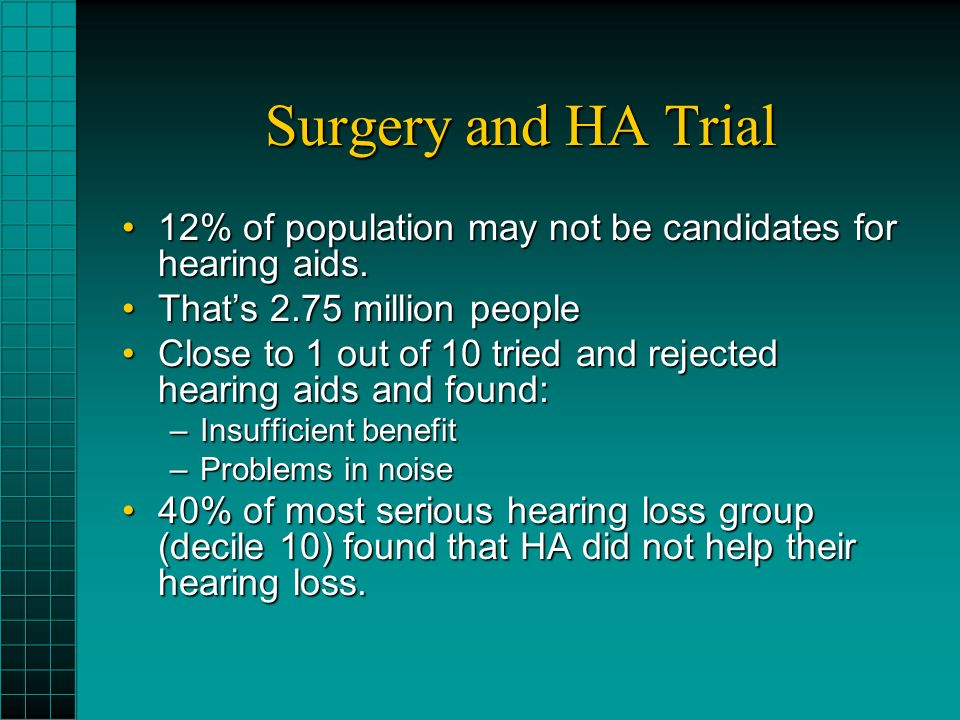 Surgery and HA Trial 12% of population may not be candidates for hearing aids.12% of population may not be candidates for hearing aids.