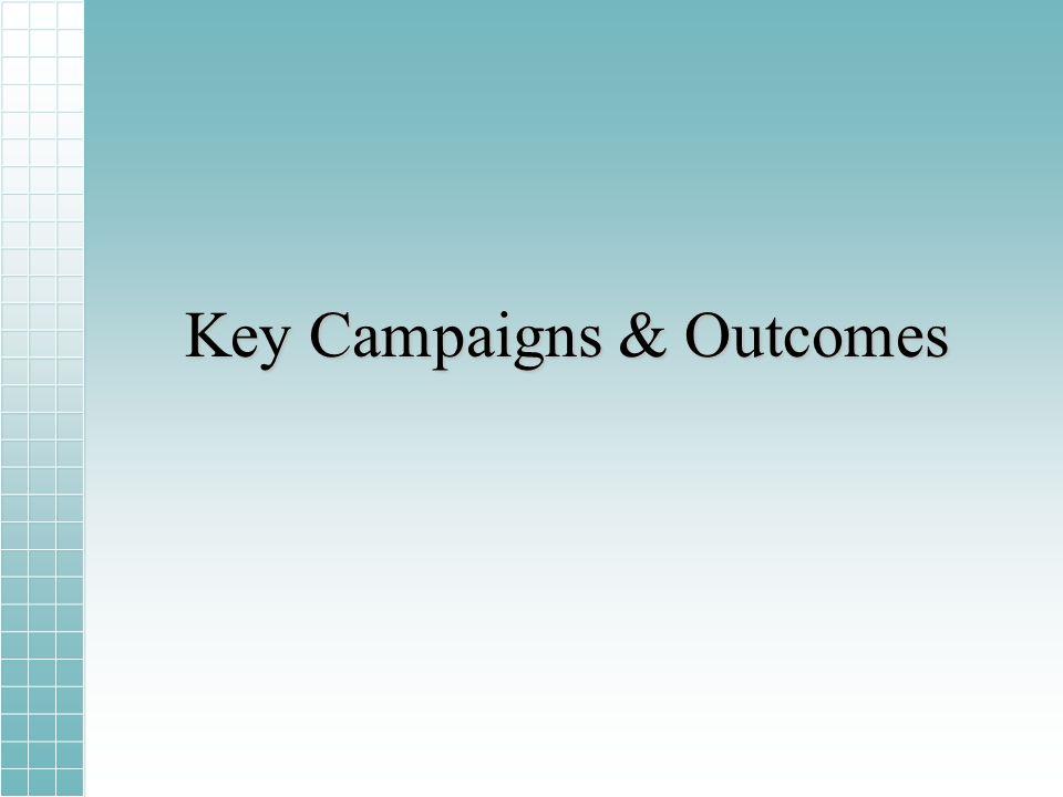 Key Campaigns & Outcomes
