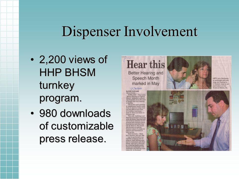 Dispenser Involvement 2,200 views of HHP BHSM turnkey program.2,200 views of HHP BHSM turnkey program.