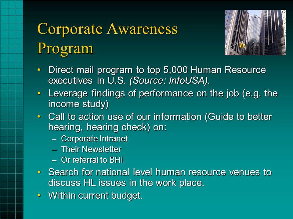 Corporate Awareness Program Direct mail program to top 5,000 Human Resource executives in U.S.