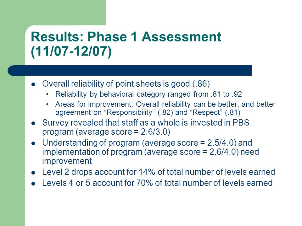Results: Phase 1 Assessment (11/07-12/07) Overall reliability of point sheets is good (.86) Reliability by behavioral category ranged from.81 to.92 Ar