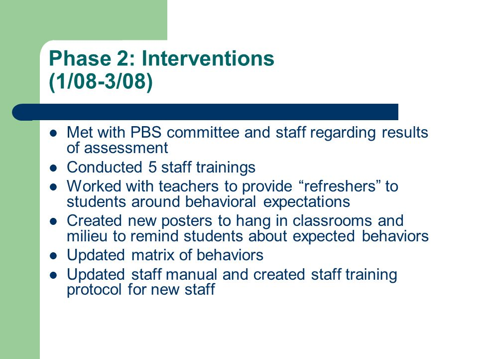 Phase 2: Interventions (1/08-3/08) Met with PBS committee and staff regarding results of assessment Conducted 5 staff trainings Worked with teachers t