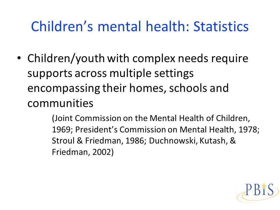 N=70 N=125 FY 2009-Study II High Risk School Behaviors