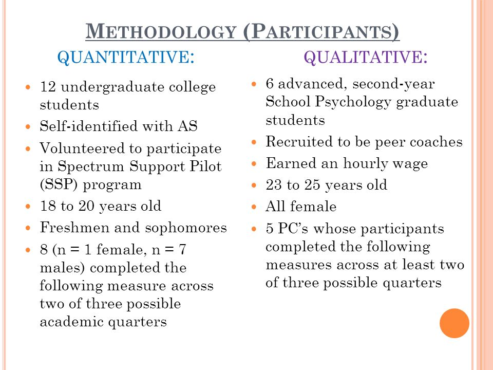 M ETHODOLOGY (P ARTICIPANTS ) QUANTITATIVE : QUALITATIVE : 12 undergraduate college students Self-identified with AS Volunteered to participate in Spectrum Support Pilot (SSP) program 18 to 20 years old Freshmen and sophomores 8 (n = 1 female, n = 7 males) completed the following measure across two of three possible academic quarters 6 advanced, second-year School Psychology graduate students Recruited to be peer coaches Earned an hourly wage 23 to 25 years old All female 5 PCs whose participants completed the following measures across at least two of three possible quarters