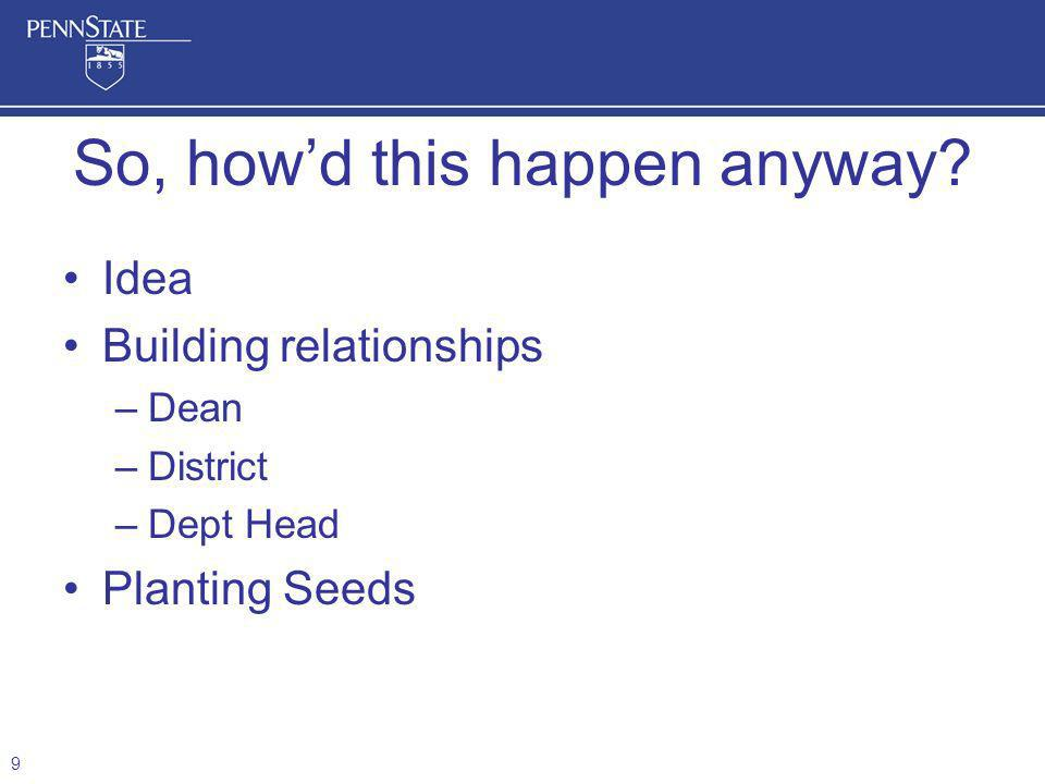 Idea Building relationships –Dean –District –Dept Head Planting Seeds So, howd this happen anyway.