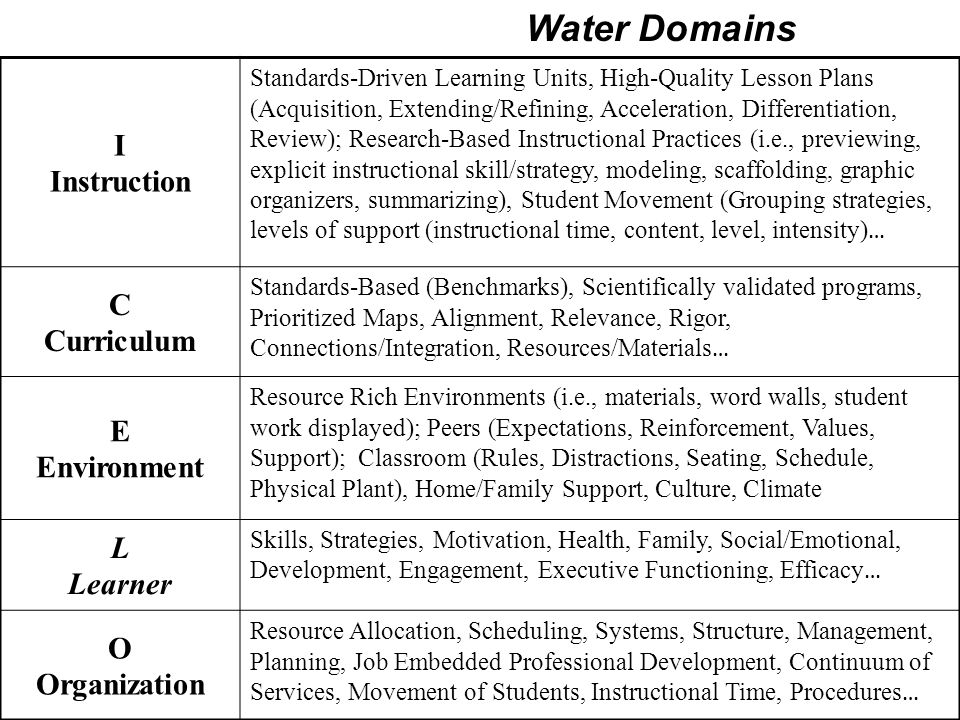 I Instruction Standards-Driven Learning Units, High-Quality Lesson Plans (Acquisition, Extending/Refining, Acceleration, Differentiation, Review); Res