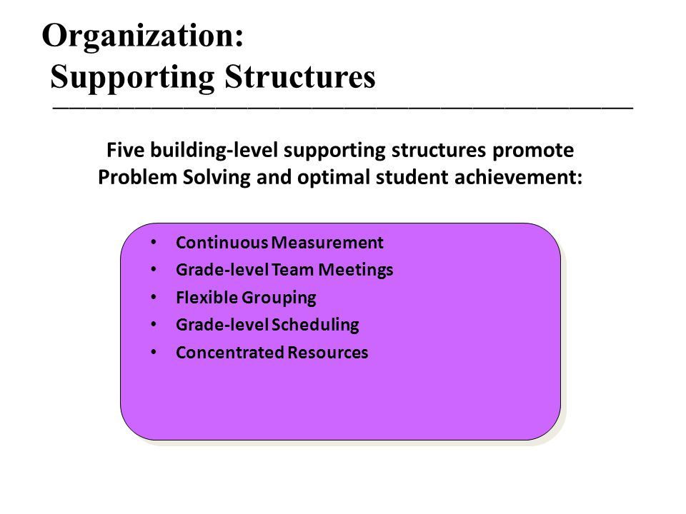Five building-level supporting structures promote Problem Solving and optimal student achievement: Continuous Measurement Grade-level Team Meetings Fl