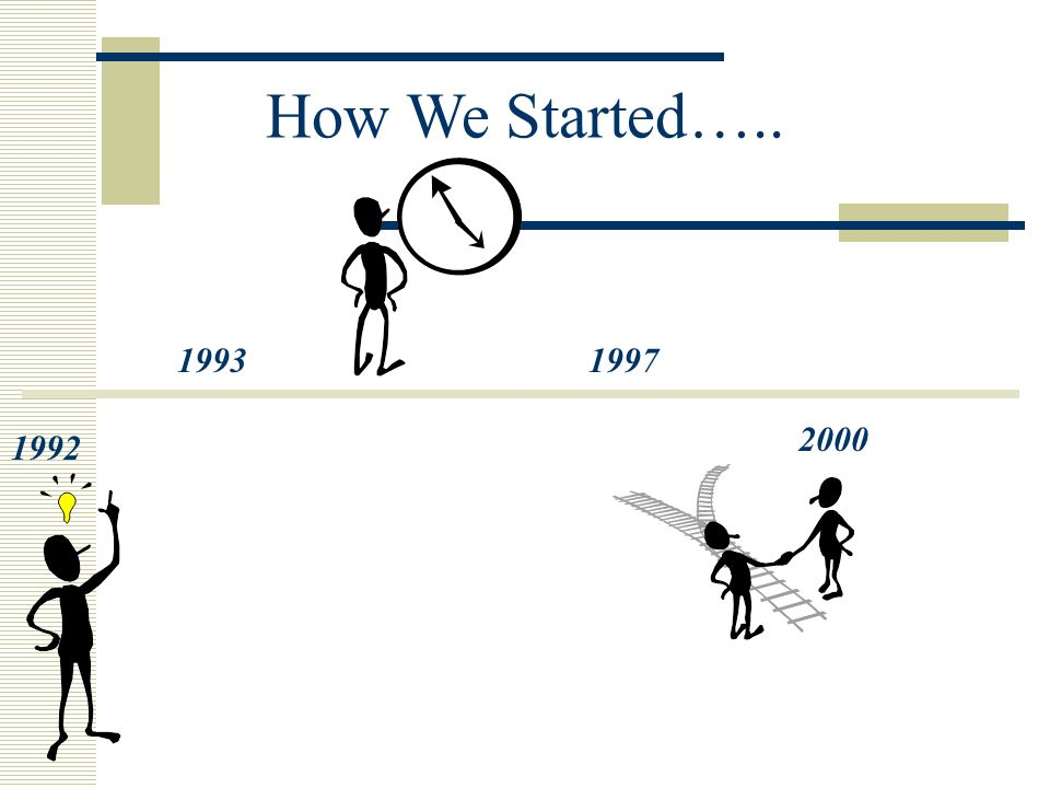 How We Started…