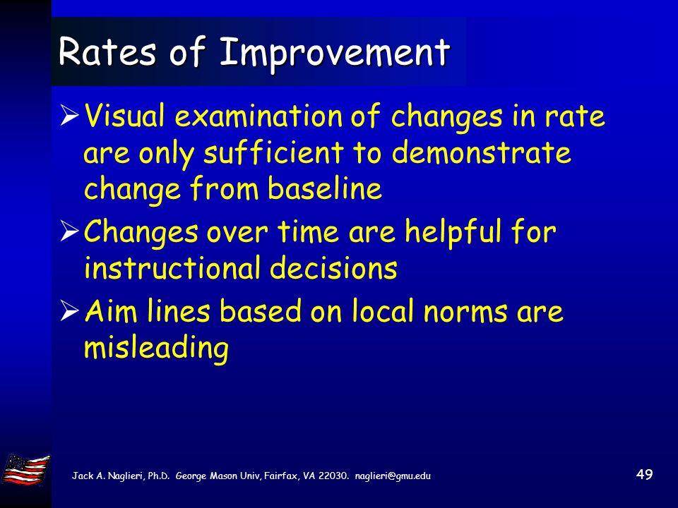 Jack A. Naglieri, Ph.D. George Mason Univ, Fairfax, VA 22030. naglieri@gmu.edu 48 Improvement or Deterioration? 50% increase in number of words per ye