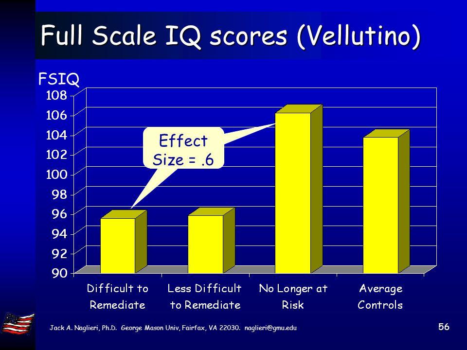 Jack A. Naglieri, Ph.D. George Mason Univ, Fairfax, VA 22030. naglieri@gmu.edu 55 RTI Conference Vellutino (2003) RTI Advocates have argued that IQ sc