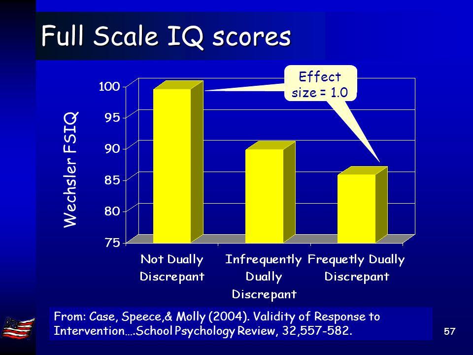 Jack A. Naglieri, Ph.D. George Mason Univ, Fairfax, VA 22030. naglieri@gmu.edu 56 Full Scale IQ scores (Vellutino) Effect Size =.6 FSIQ