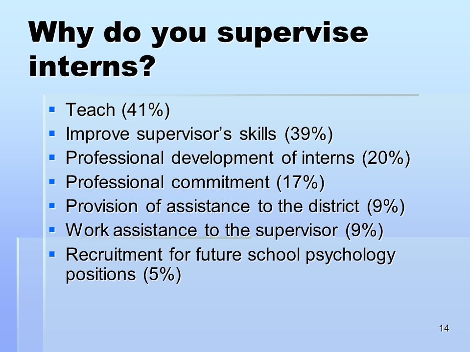 14 Why do you supervise interns? Teach (41%) Teach (41%) Improve supervisors skills (39%) Improve supervisors skills (39%) Professional development of
