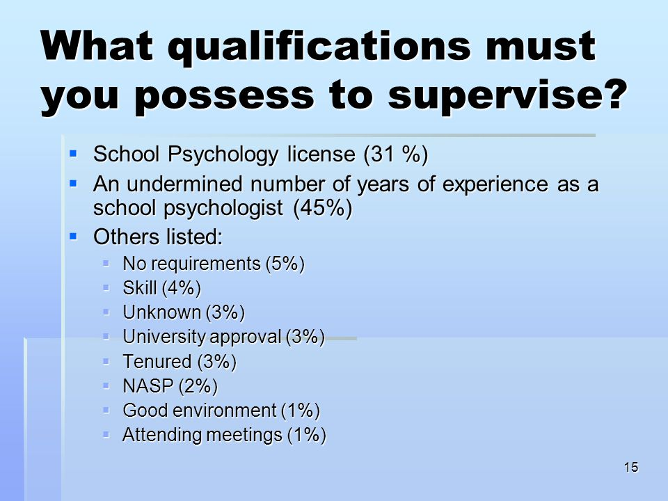 15 What qualifications must you possess to supervise? School Psychology license (31 %) School Psychology license (31 %) An undermined number of years
