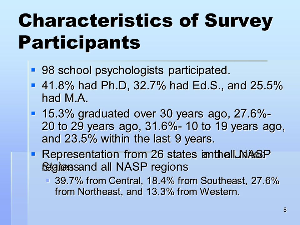 8 Characteristics of Survey Participants 98 school psychologists participated 98 school psychologists participated 41.8% had Ph.D, 32.7% had Ed.S., and 25.5% had M.A 41.8% had Ph.D, 32.7% had Ed.S., and 25.5% had M.A 15.3% graduated over 30 years ago, 27.6%- 20 to 29 years ago, 31.6%- 10 to 19 years ago, and 23.5% within the last 9 years 15.3% graduated over 30 years ago, 27.6%- 20 to 29 years ago, 31.6%- 10 to 19 years ago, and 23.5% within the last 9 years Representation from 26 states in the United States and all NASP regions Representation from 26 states in the United States and all NASP regions 39.7% from Central, 18.4% from Southeast, 27.6% from Northeast, and 13.3% from Western.