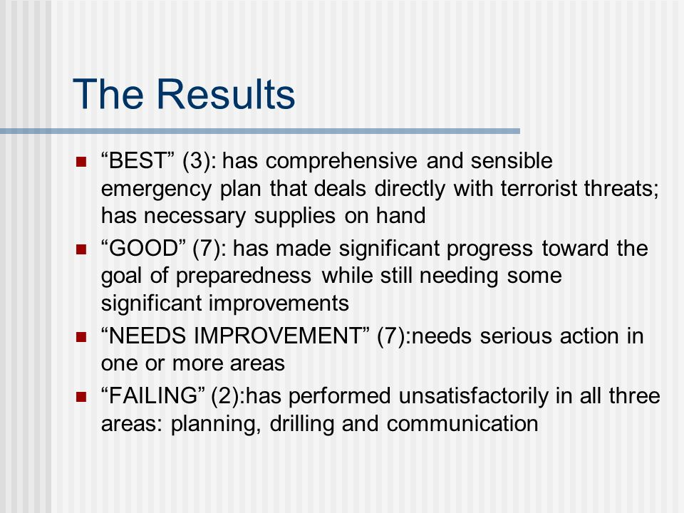 The Results BEST (3): has comprehensive and sensible emergency plan that deals directly with terrorist threats; has necessary supplies on hand GOOD (7